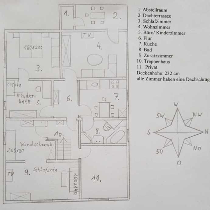 Das Zusatz-Zimmer der FeWo am Niederrhein